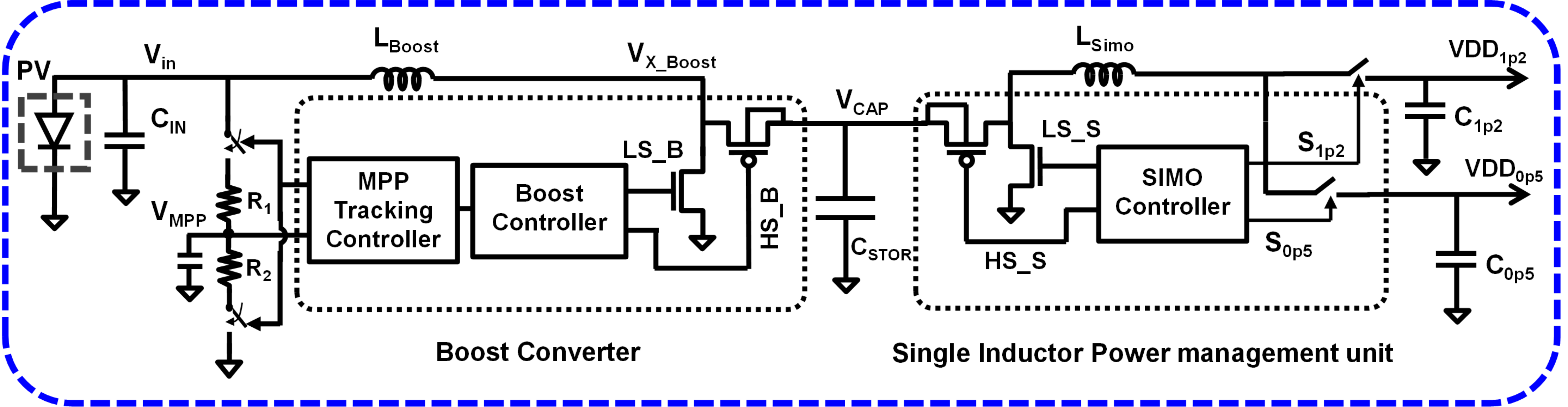 Battery Less Internet Of Things Iot System On Chip Soc Robust Cell Phone Detector Circuit Diagram Zero Crossing And A To Minimize Conduction Losses Across The Diode Pmu Also Includes Cold Start With Startup Voltage 220mv